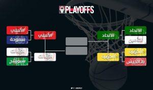 مواجهات الدور قبل النهائي من دوري السوبر