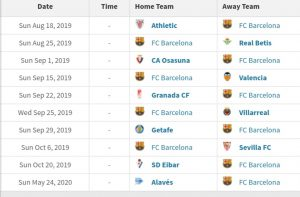 جدول مباريات ريال موسم موسم 2019/2020