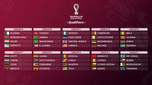 تعرف علي نتائج قرعة تصفيات كأس العالم 2022 المستوى الثالث لافريقيا