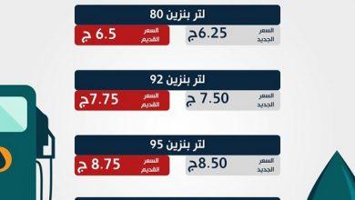 Photo of تعرف علي أسعار البنزين الجديدة في مصر اليوم السبت 11-04-2020